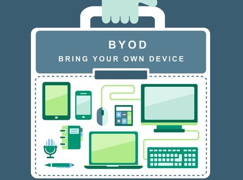 werken thuiszorginstellingen ook met technologie die u meeneemt?